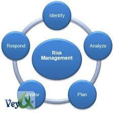فرآیند مدیریت ریسک پروژه
