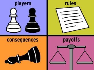 تئوری بازیها
