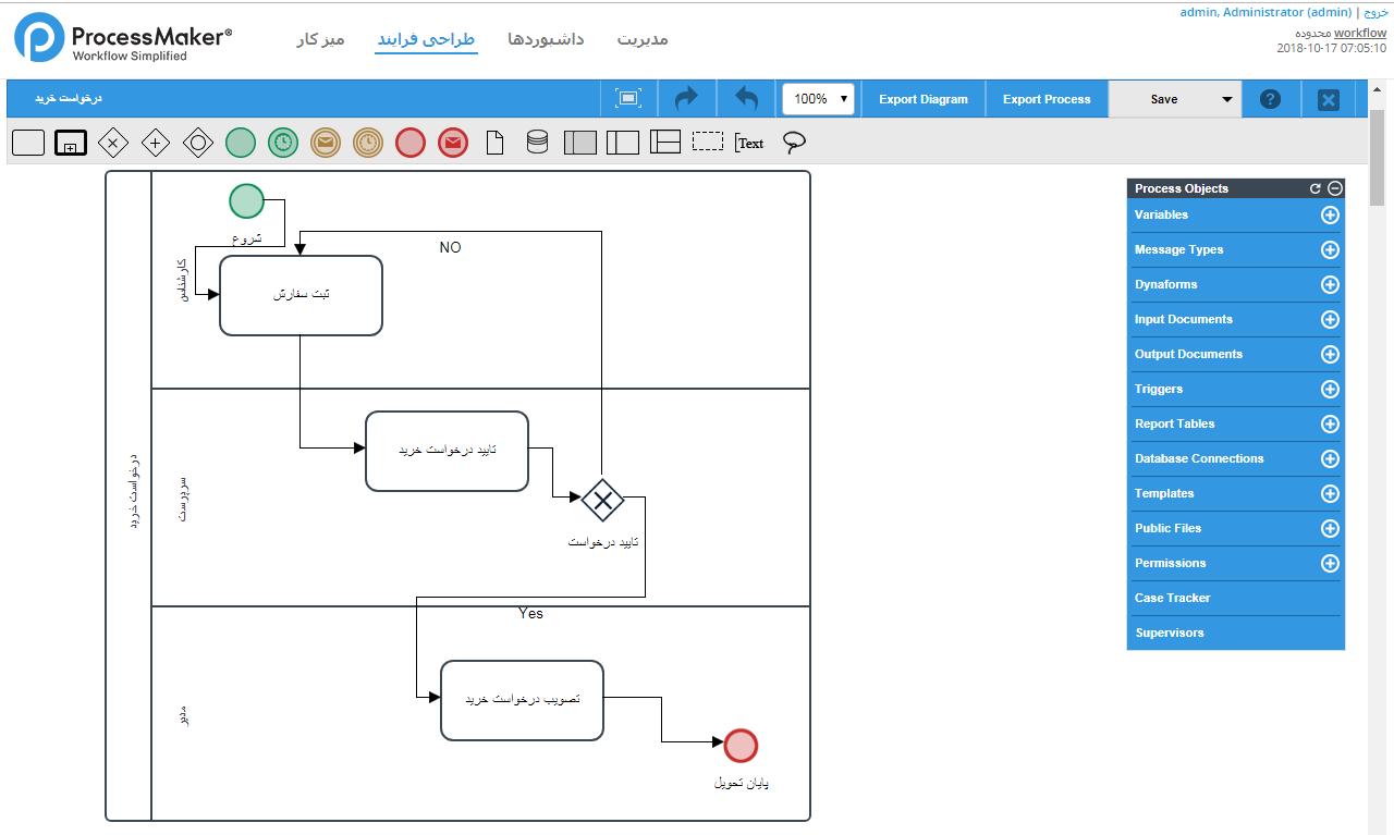 فارسی سازی پروسس میکر و تقویم شمشی پروسس میکر Processmaker