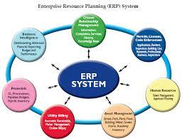 سامانه تخصیص منابع سازمان ERP